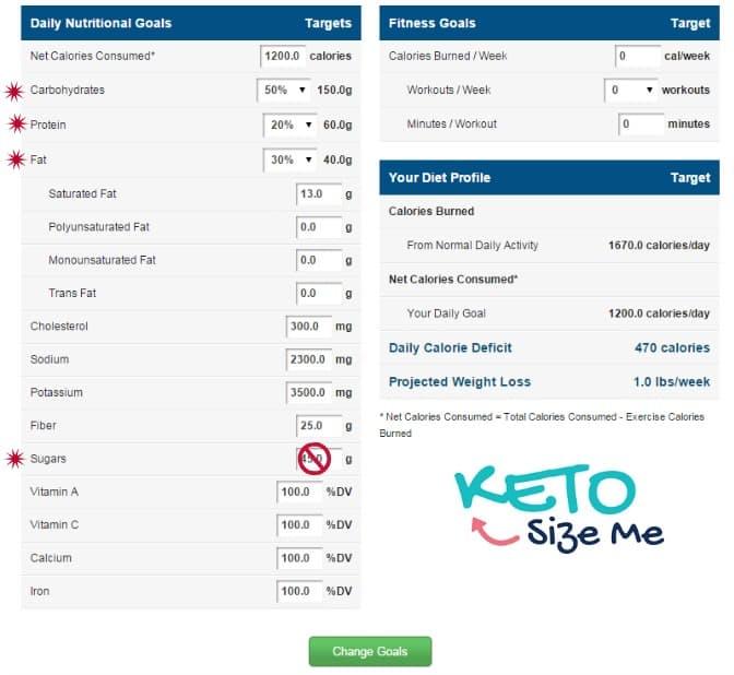 MFP-Keto-Diet