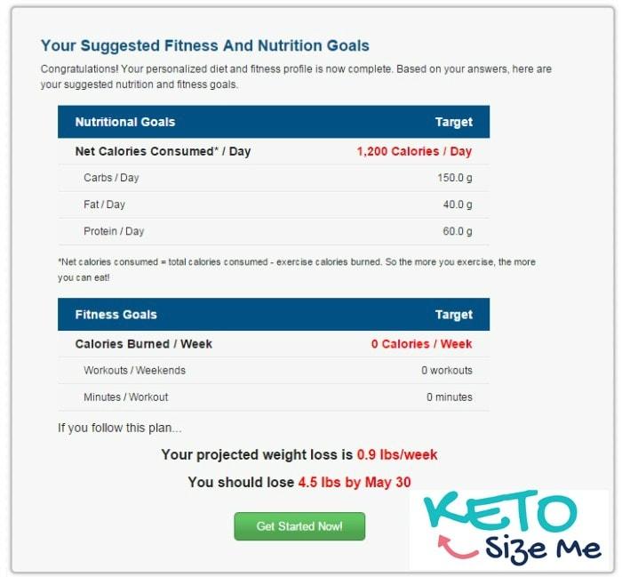 My-Fitness-Pal-Ketogenic-Diet-Settings