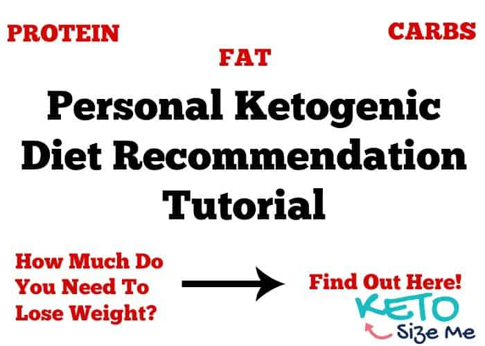 Text image that says personal ketogenic diet recommendations