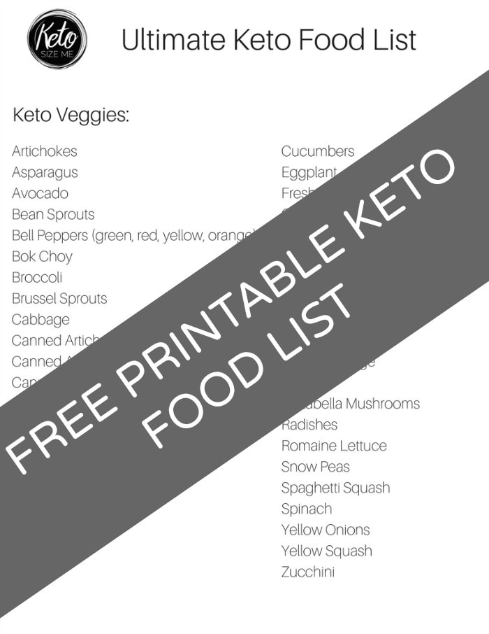 Free Printable Keto Food List