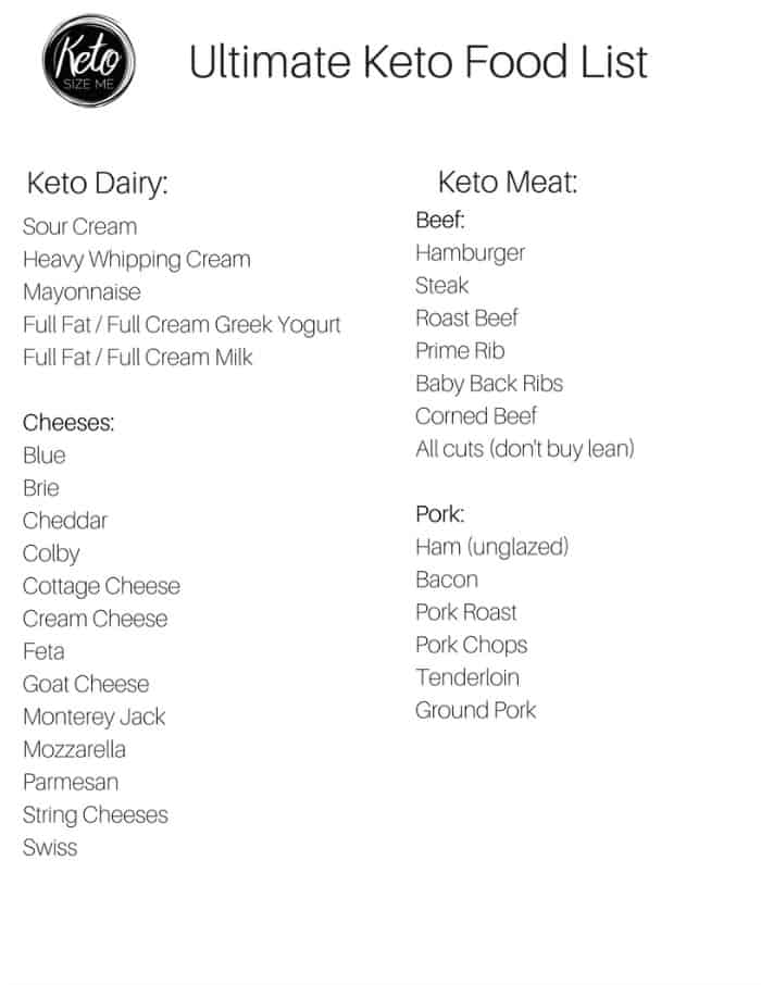 Keto Food List Meats