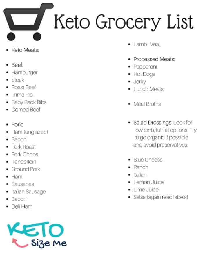 Keto Grocery List • Keto Size Me